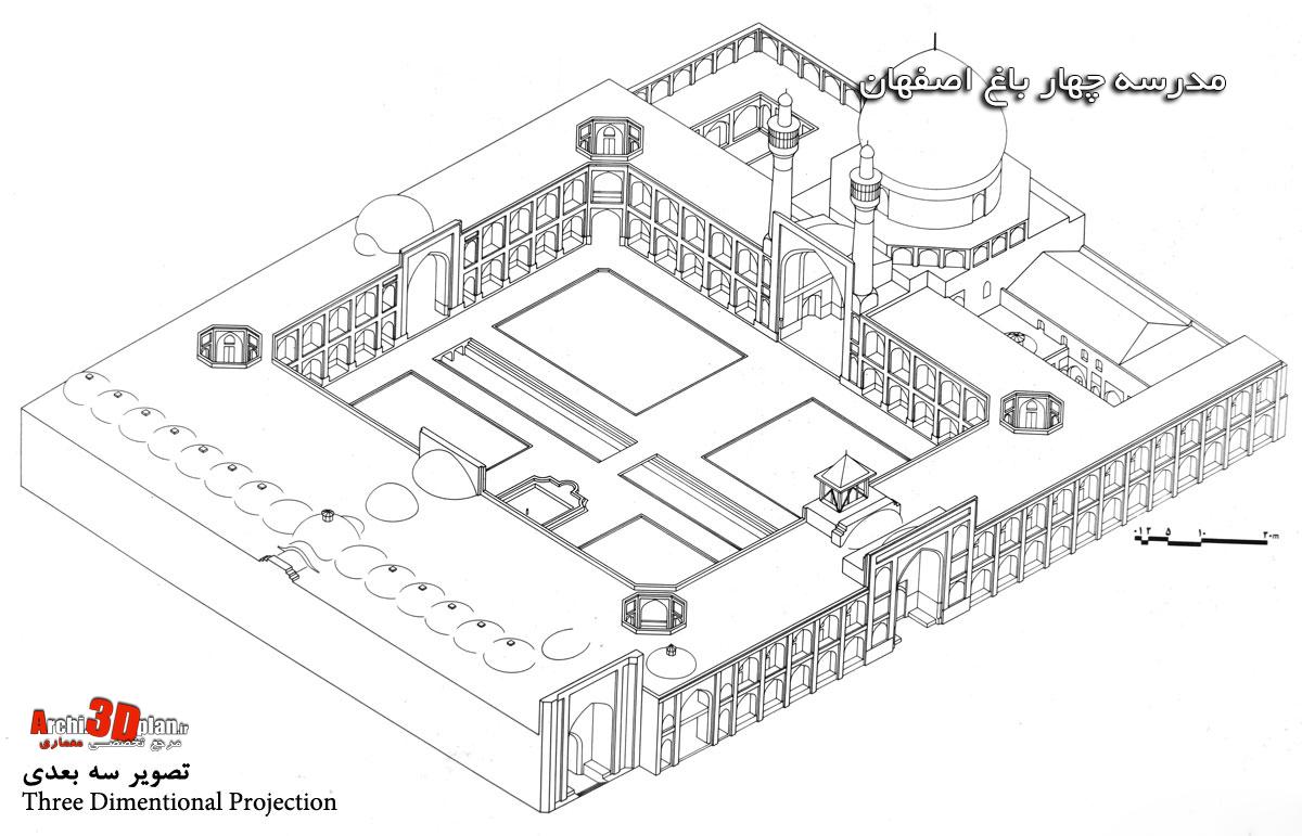 مدرسه دچهار باغ اصفهان