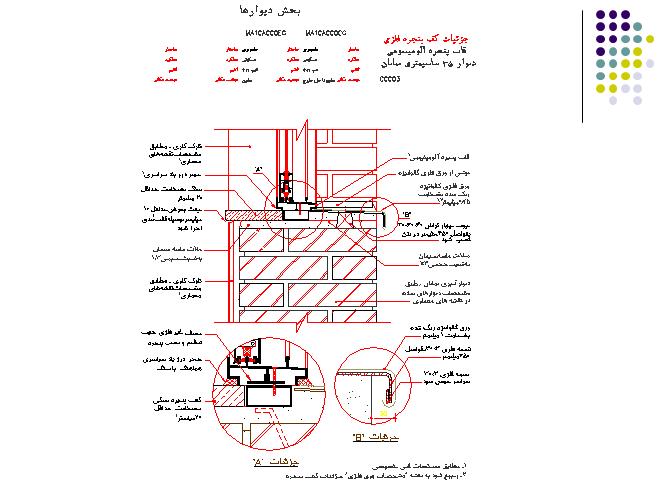 عناصر و جزئیات ساختمانی
