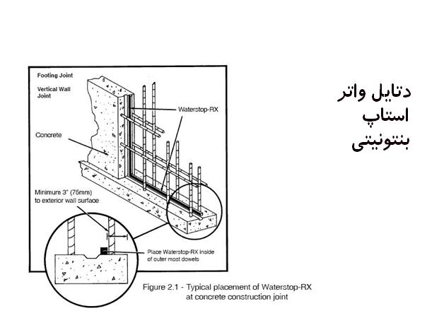 پاورپوینت طراحی و تولید صنعتی