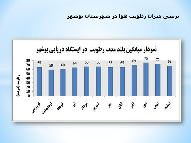 پاورپوینت اقلیم بوشهر