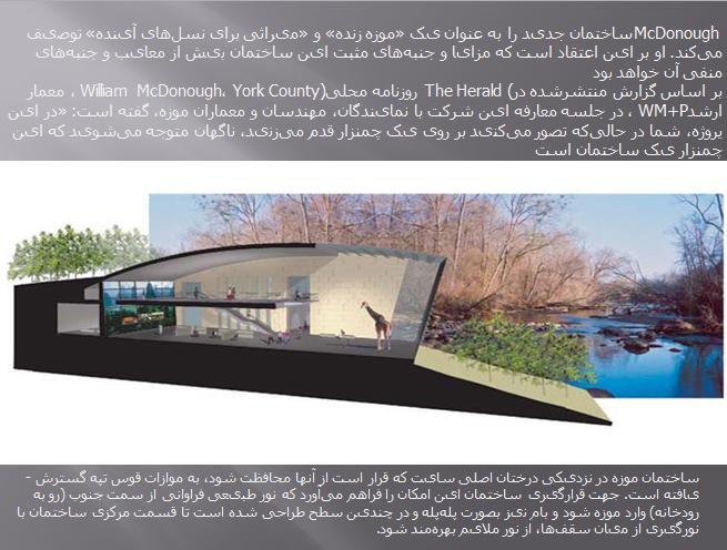 موزه حیات و محیط زیست