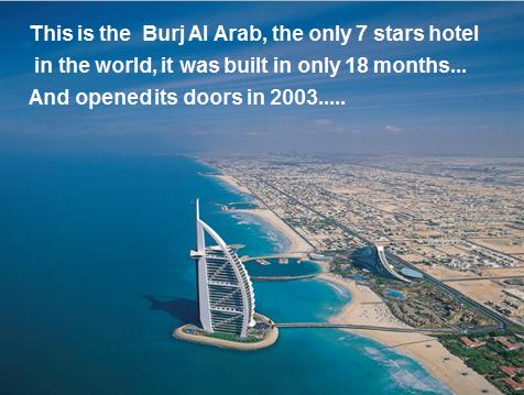 برج عرب و شرح توضیحات به صورت پاورپوینت